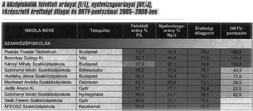 kozneveles_2012
